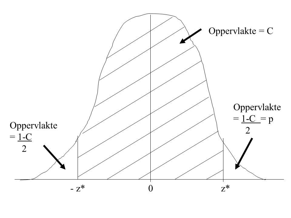 Oppervlakte = C Oppervlakte. = 1-C = p. 2. Oppervlakte.