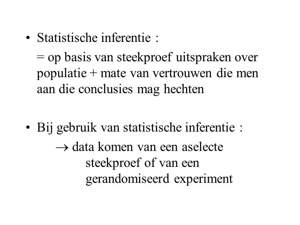 Statistische inferentie :