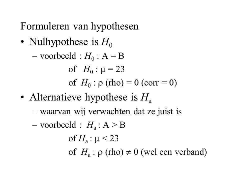 Formuleren van hypothesen Nulhypothese is H0