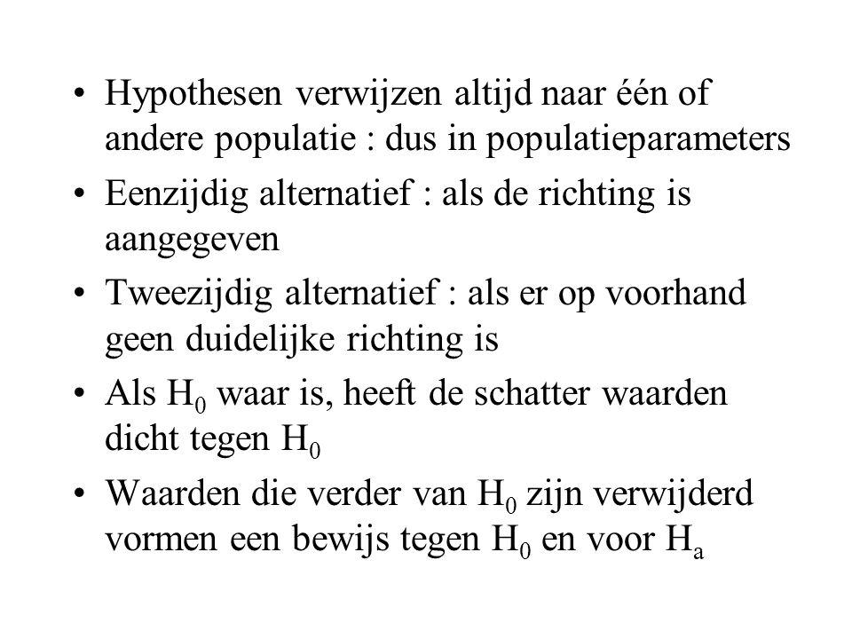 Hypothesen verwijzen altijd naar één of andere populatie : dus in populatieparameters