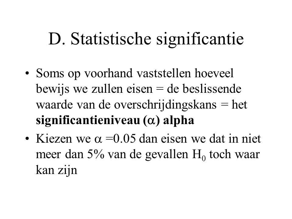D. Statistische significantie