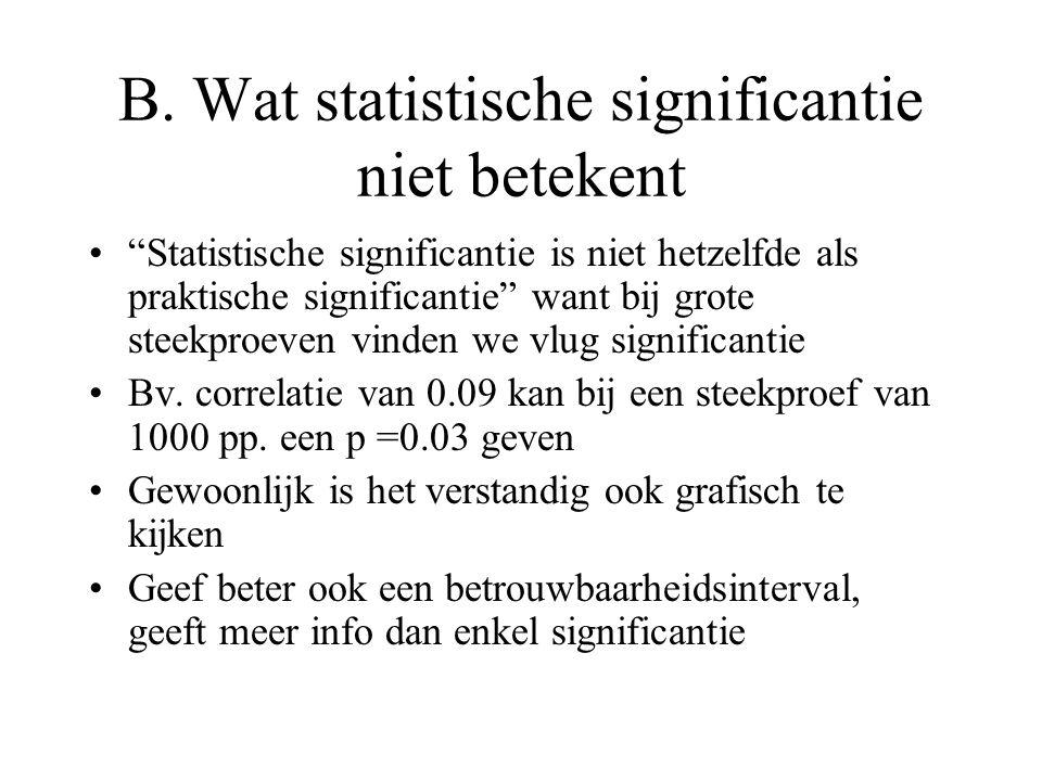 B. Wat statistische significantie niet betekent