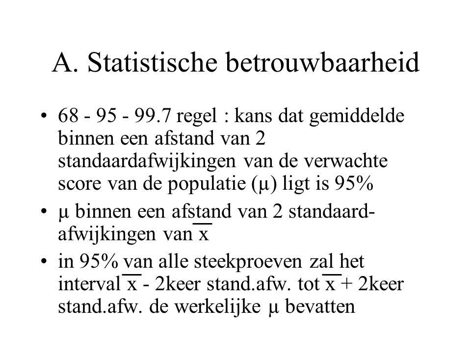 A. Statistische betrouwbaarheid