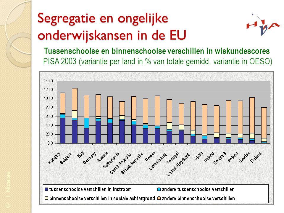 Segregatie en ongelijke onderwijskansen in de EU