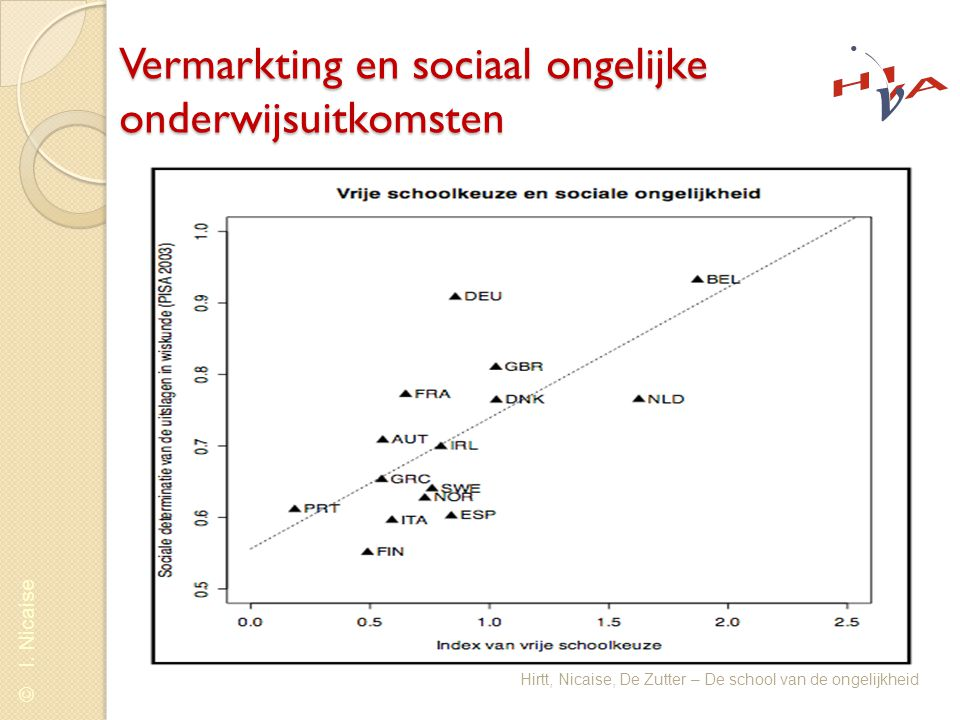 Vermarkting en sociaal ongelijke onderwijsuitkomsten