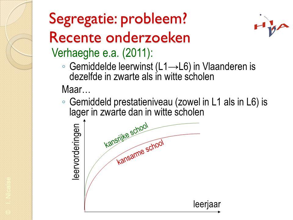 Segregatie: probleem Recente onderzoeken