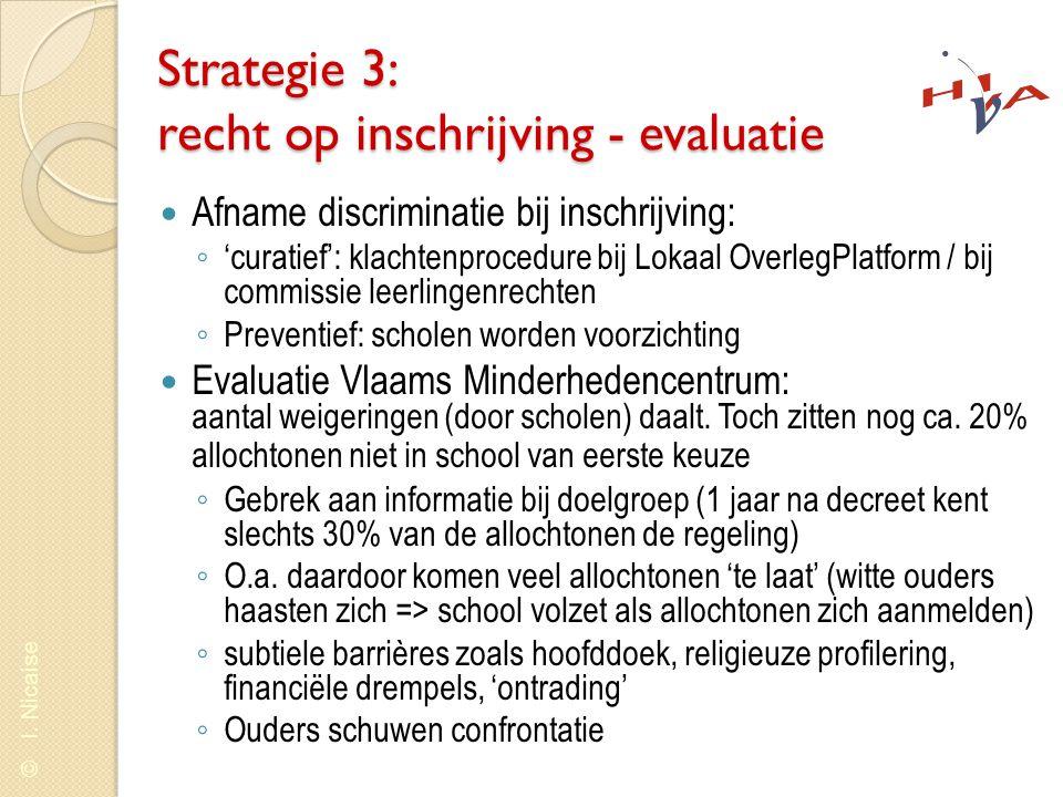 Strategie 3: recht op inschrijving - evaluatie