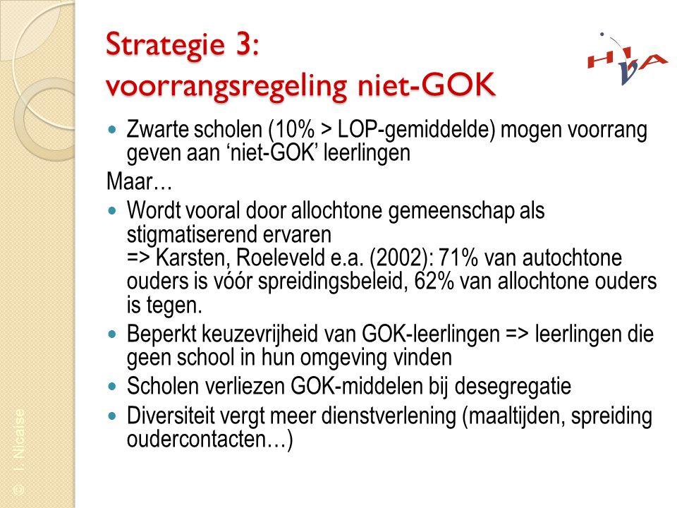 Strategie 3: voorrangsregeling niet-GOK