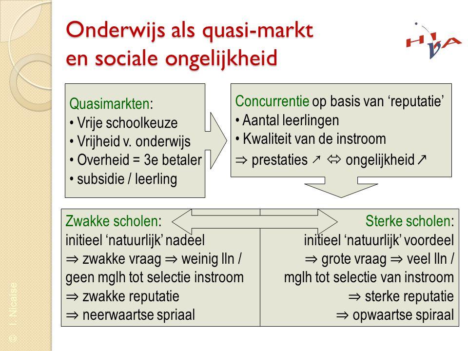Onderwijs als quasi-markt en sociale ongelijkheid