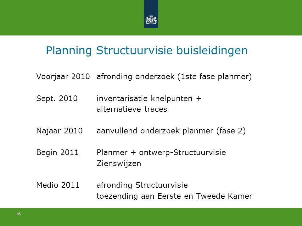 Planning Structuurvisie buisleidingen