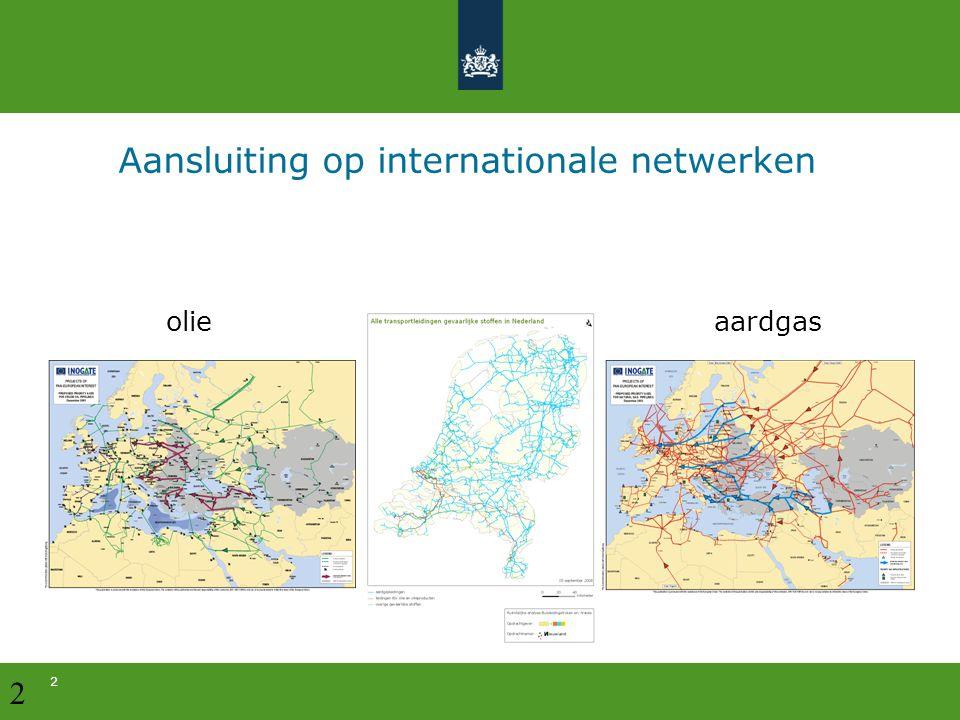 Aansluiting op internationale netwerken
