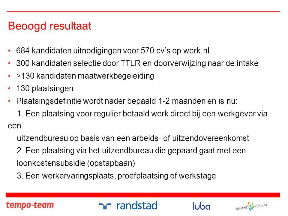 Beoogd resultaat 684 kandidaten uitnodigingen voor 570 cv's op werk.nl