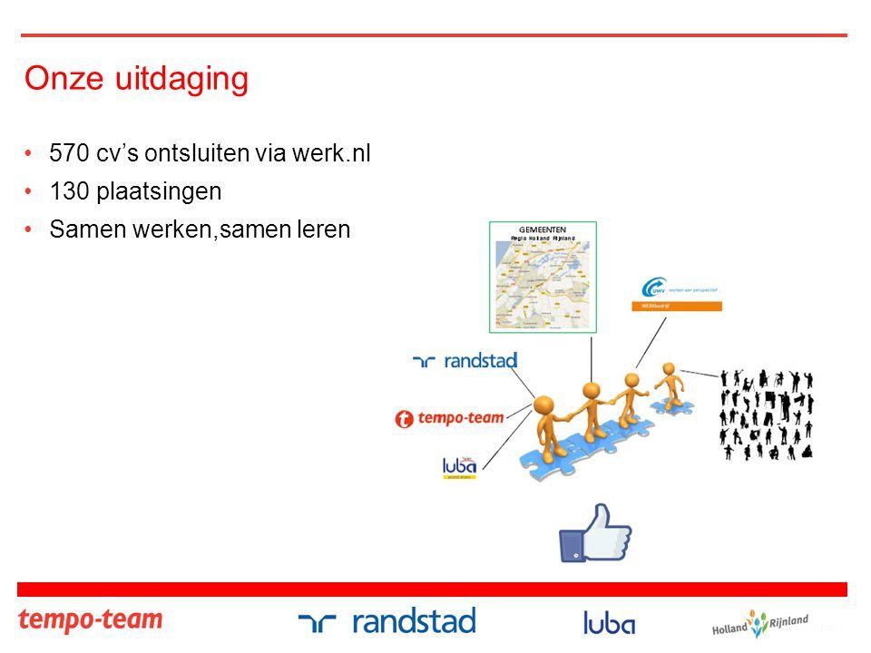 Onze uitdaging 570 cv's ontsluiten via werk.nl 130 plaatsingen