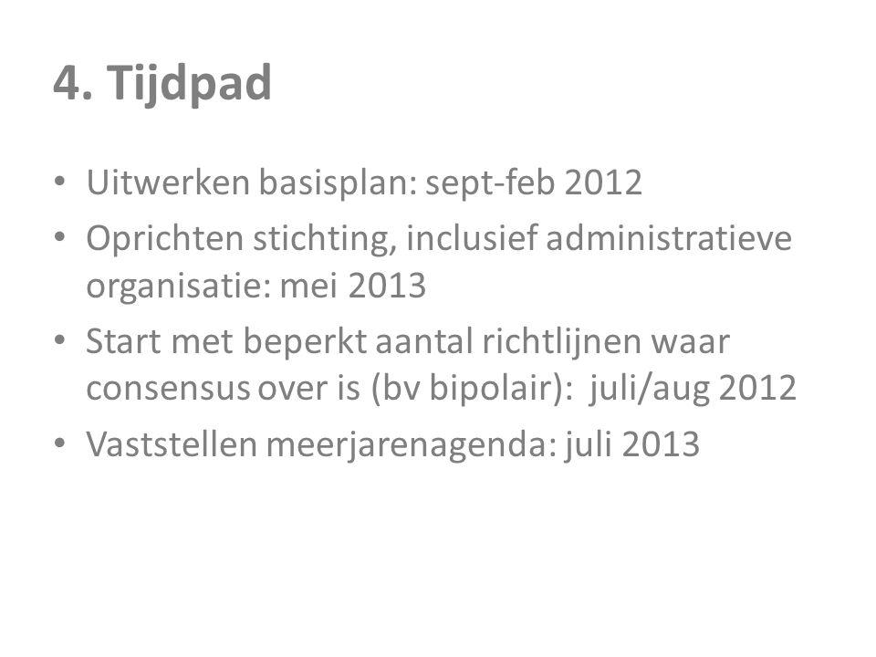 4. Tijdpad Uitwerken basisplan: sept-feb 2012