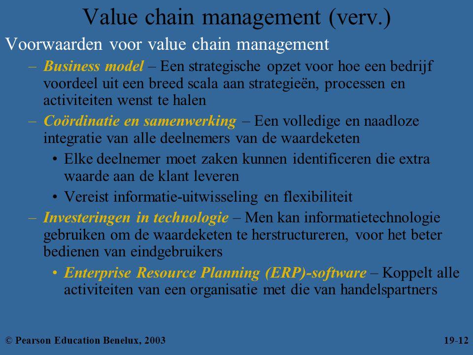 Value chain management (verv.)