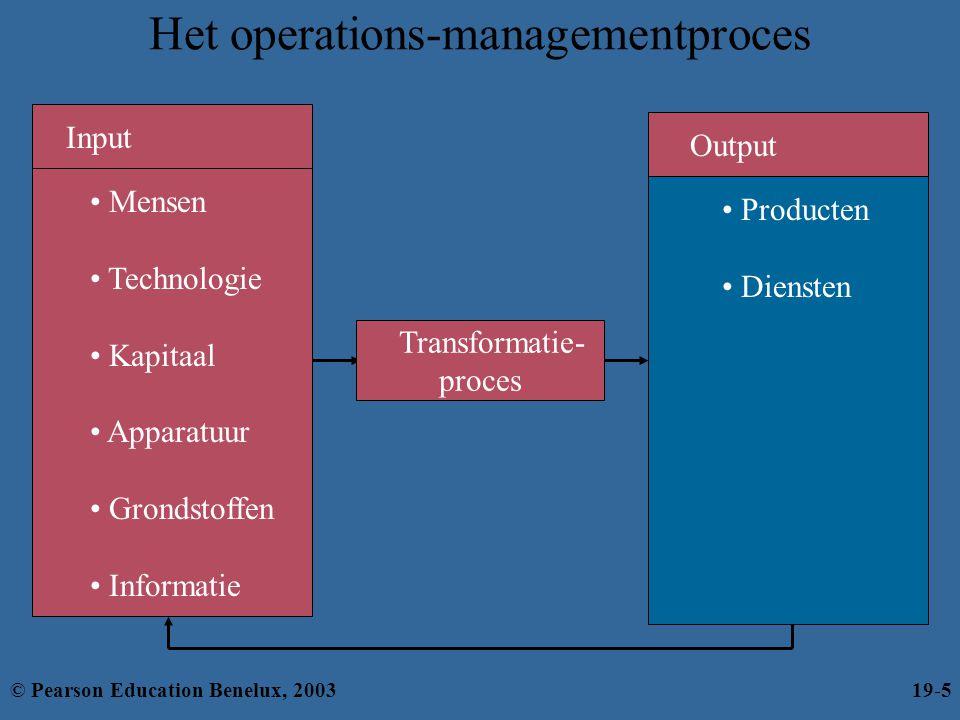 Het operations-managementproces