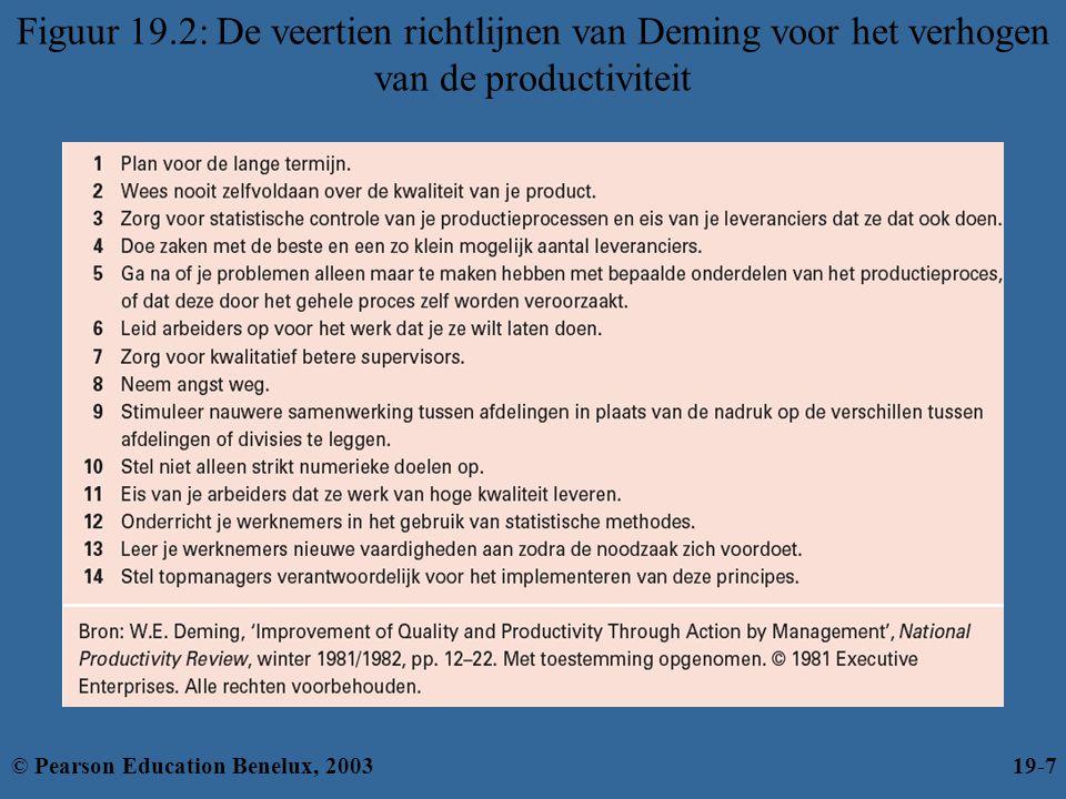Figuur 19.2: De veertien richtlijnen van Deming voor het verhogen van de productiviteit