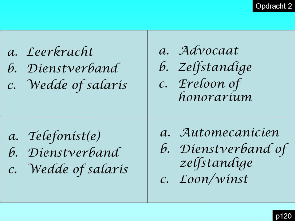 Dienstverband of zelfstandige Loon/winst Telefonist(e) Dienstverband
