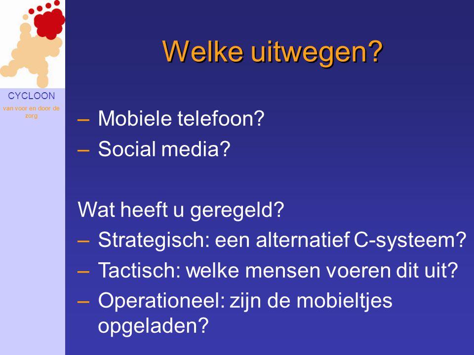 Welke uitwegen Mobiele telefoon Social media Wat heeft u geregeld