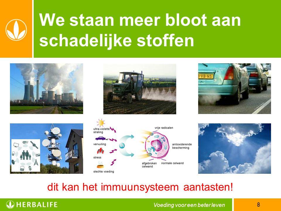 dit kan het immuunsysteem aantasten!