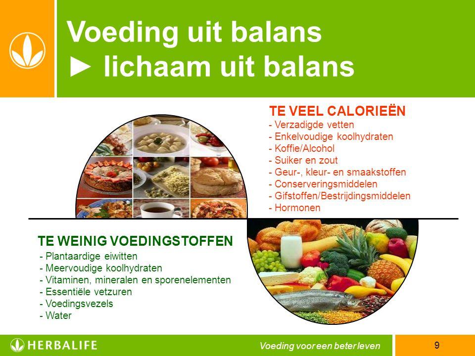 Voeding uit balans ► lichaam uit balans