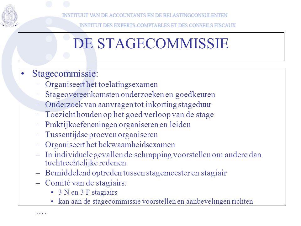 DE STAGECOMMISSIE Stagecommissie: Organiseert het toelatingsexamen