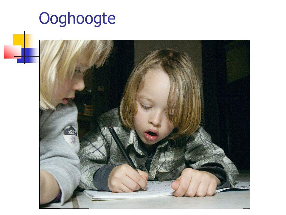 Ooghoogte