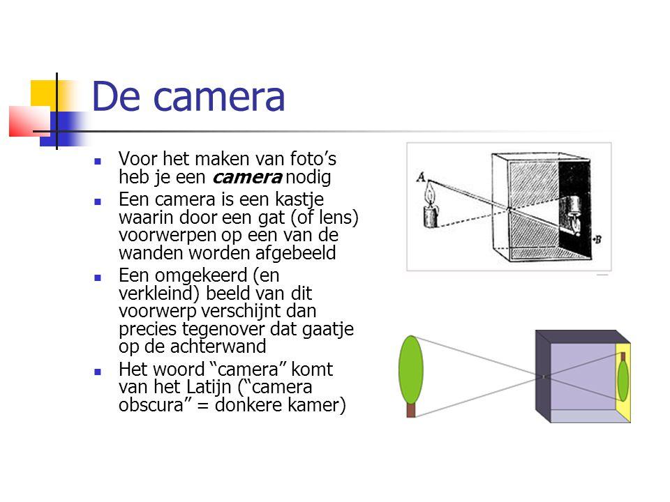 De camera Voor het maken van foto's heb je een camera nodig