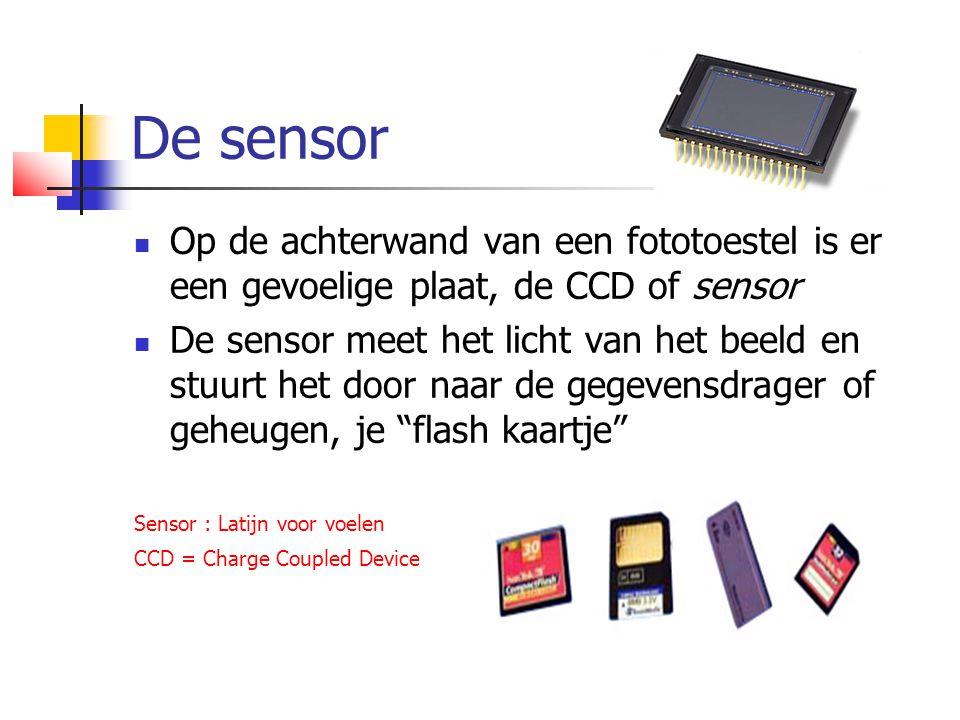 De sensor Op de achterwand van een fototoestel is er een gevoelige plaat, de CCD of sensor.