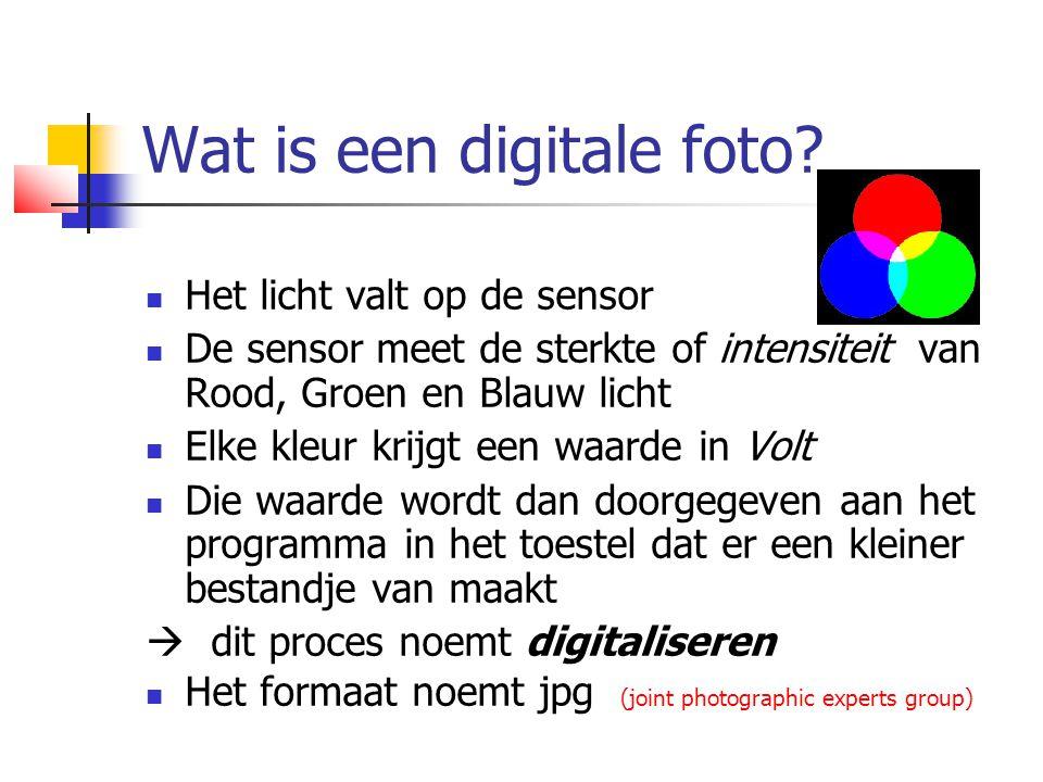 Wat is een digitale foto