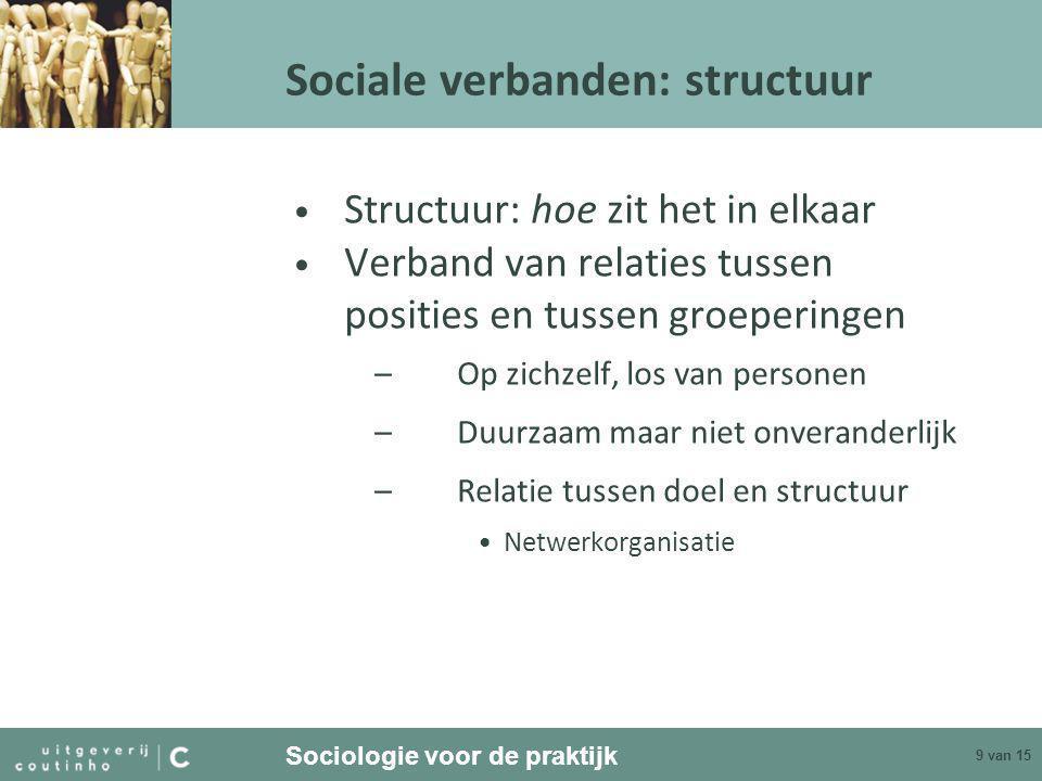 Sociale verbanden: structuur