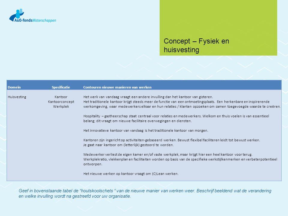 Concept – Fysiek en huisvesting
