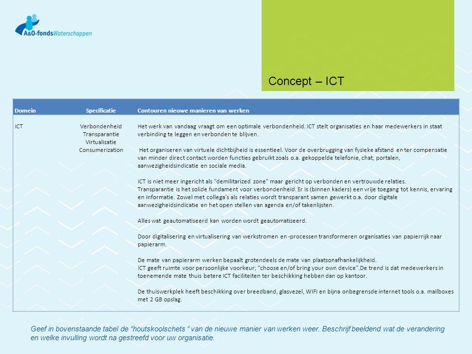 Concept – ICT Domein. Specificatie. Contouren nieuwe manieren van werken. ICT. Verbondenheid. Transparantie.