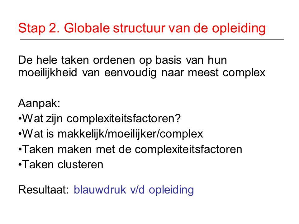 Stap 2. Globale structuur van de opleiding