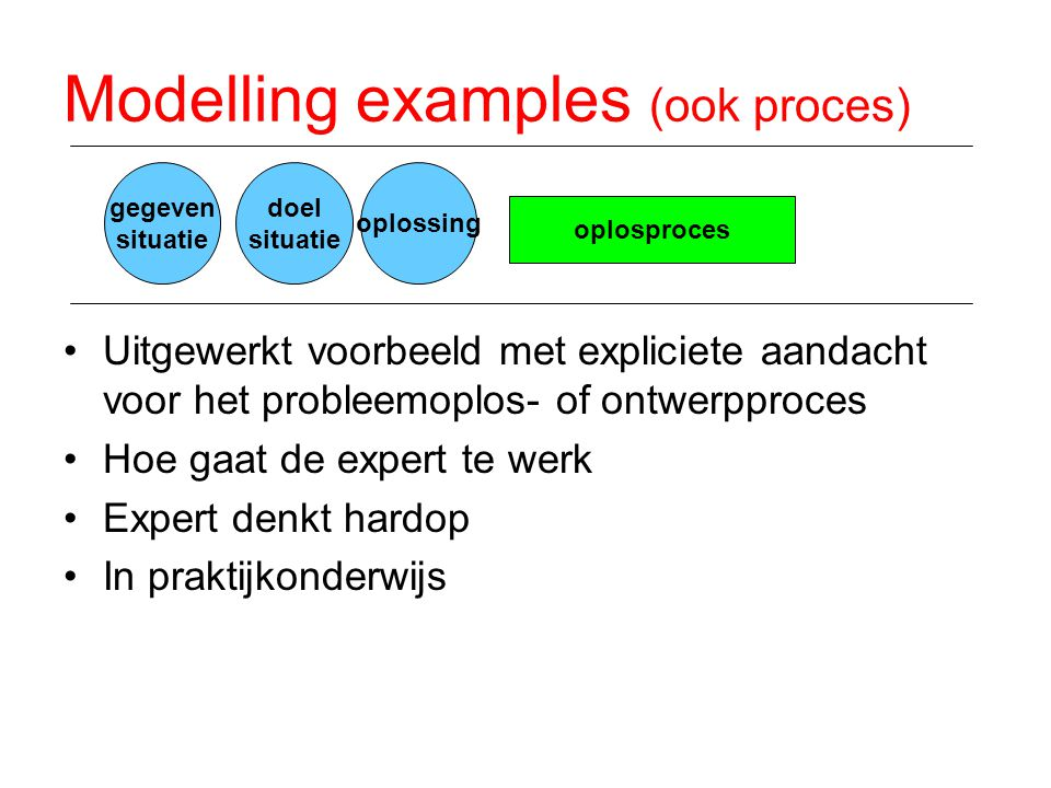 Modelling examples (ook proces)