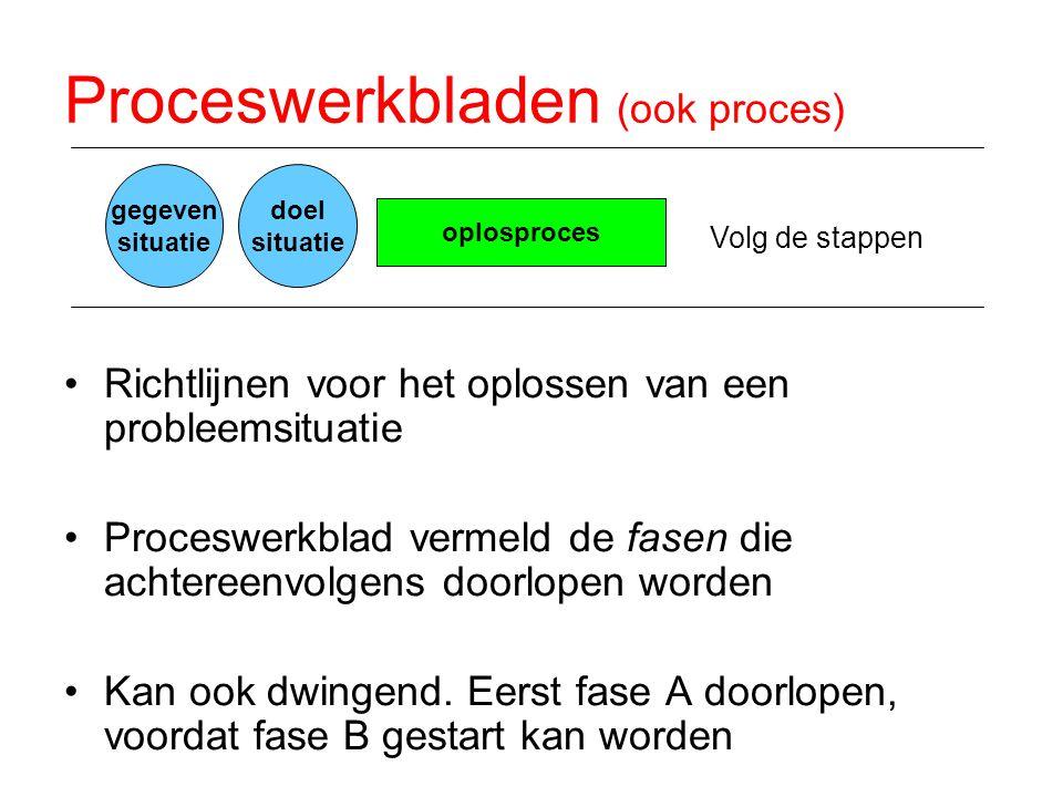 Proceswerkbladen (ook proces)