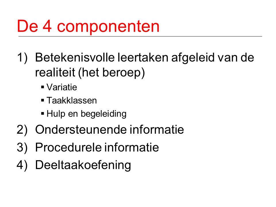 De 4 componenten Betekenisvolle leertaken afgeleid van de realiteit (het beroep) Variatie. Taakklassen.