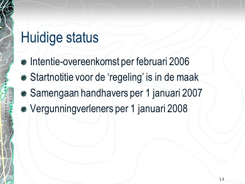 Huidige status Intentie-overeenkomst per februari 2006