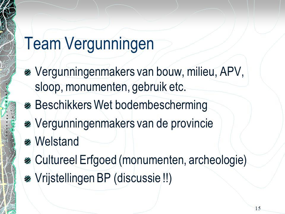 Team Vergunningen Vergunningenmakers van bouw, milieu, APV, sloop, monumenten, gebruik etc. Beschikkers Wet bodembescherming.