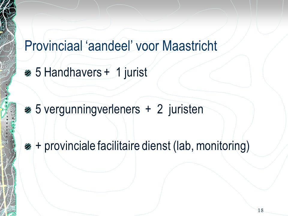 Provinciaal 'aandeel' voor Maastricht