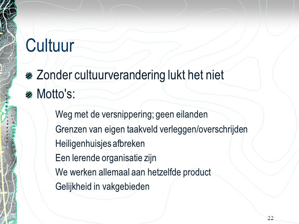Cultuur Zonder cultuurverandering lukt het niet Motto s: