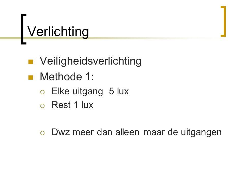 Verlichting Veiligheidsverlichting Methode 1: Elke uitgang 5 lux