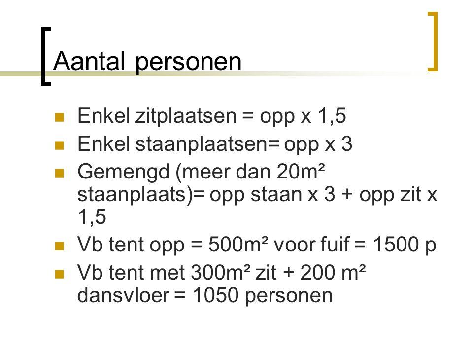 Aantal personen Enkel zitplaatsen = opp x 1,5