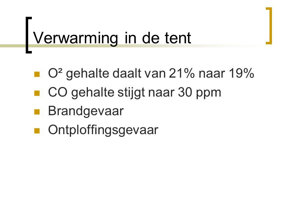 Verwarming in de tent O² gehalte daalt van 21% naar 19%