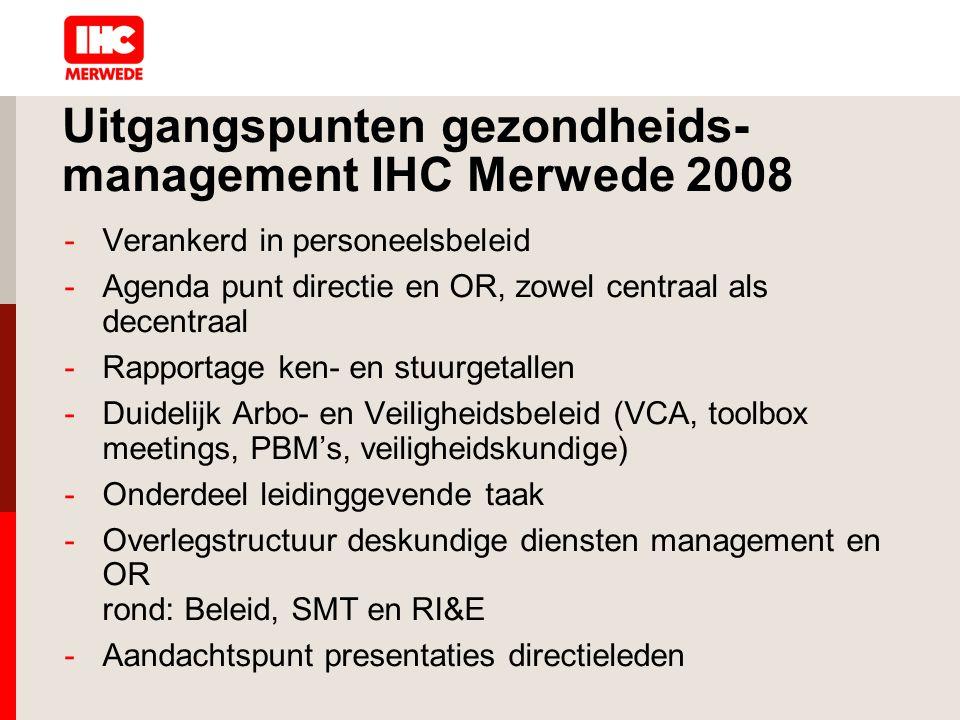 Uitgangspunten gezondheids-management IHC Merwede 2008