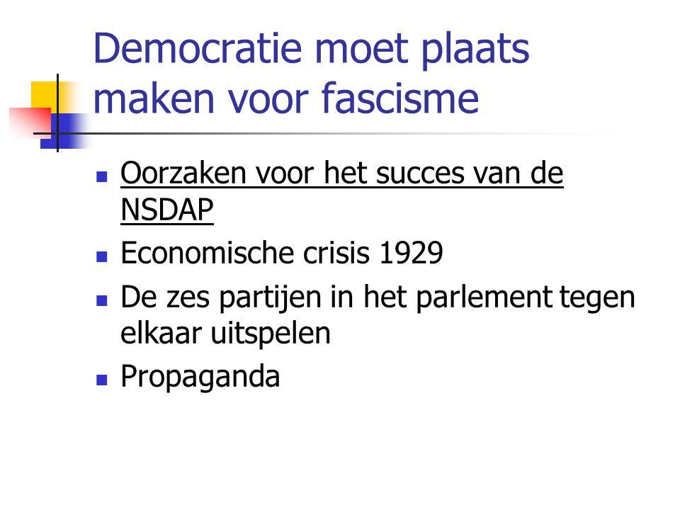 Democratie moet plaats maken voor fascisme