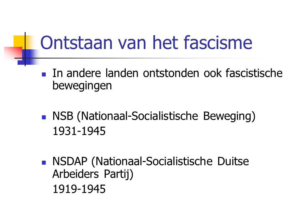 Ontstaan van het fascisme