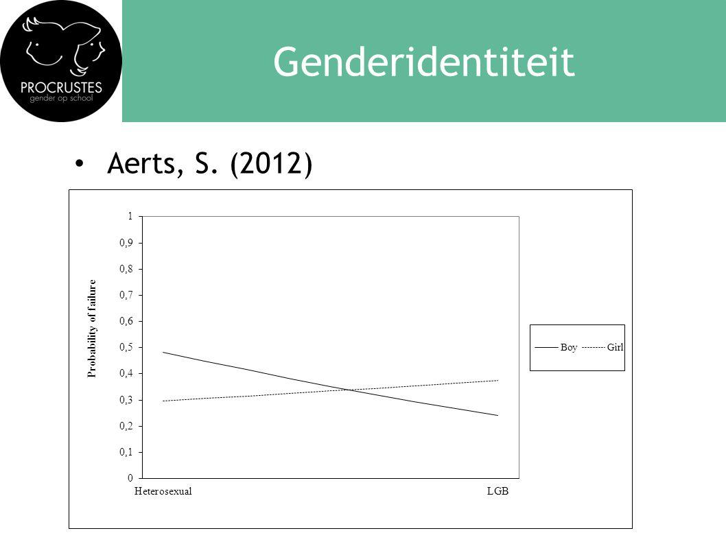 Genderidentiteit Aerts, S. (2012)