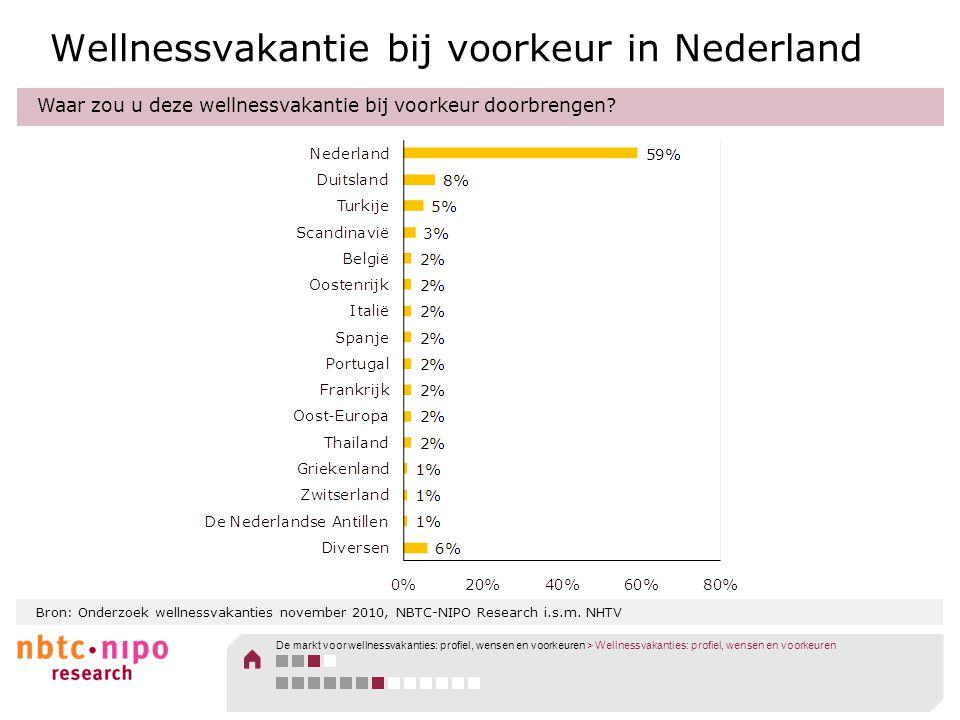 Wellnessvakantie bij voorkeur in Nederland