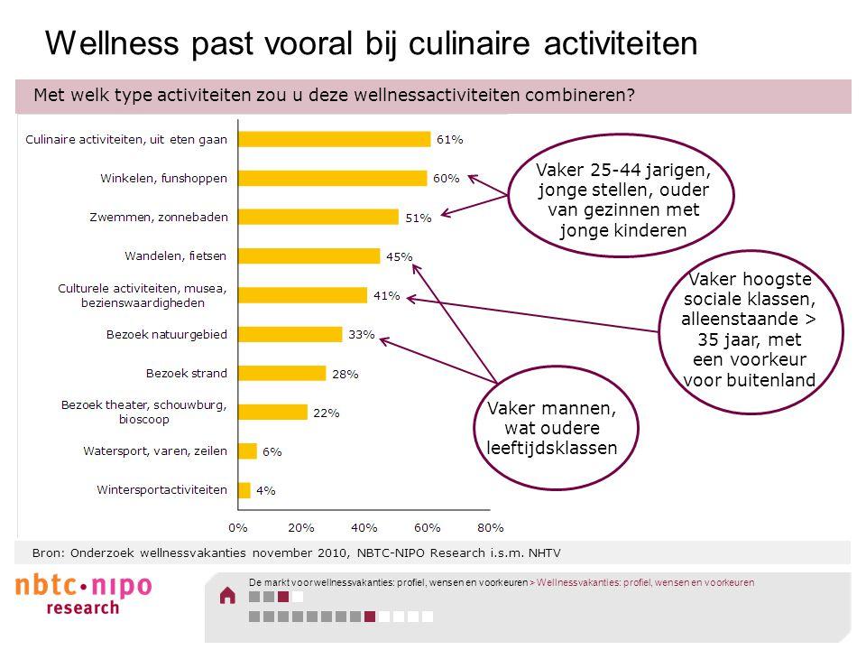 Wellness past vooral bij culinaire activiteiten